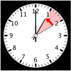 when does daylight saving time end